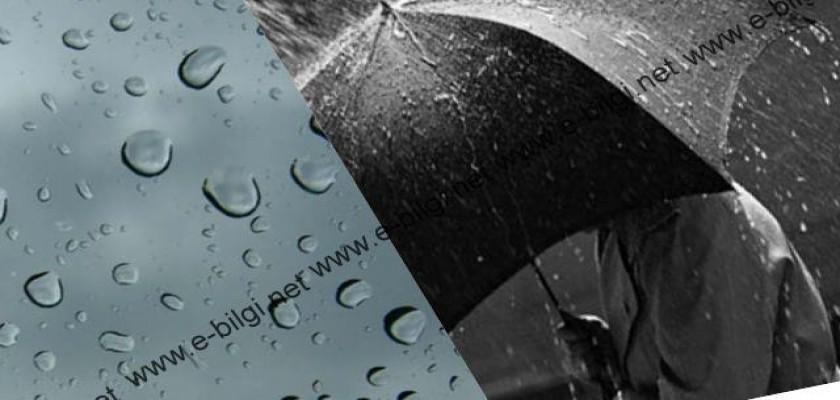 Yağmur Nedir, Nasıl Oluşur